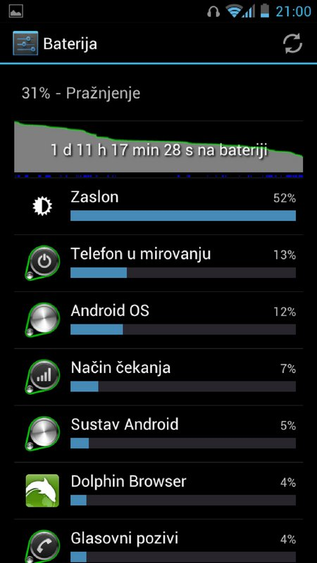 http://imgu.mobil.hr/testovi/1350050126.jpg